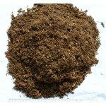 Substrate, Zusätze & Feststoffdünger